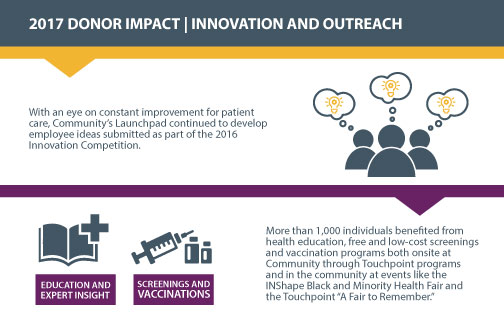 2017 Donor Impact Innovation and Outreach