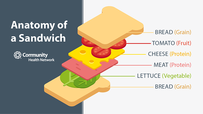 Sandwiches make a good packed lunch.