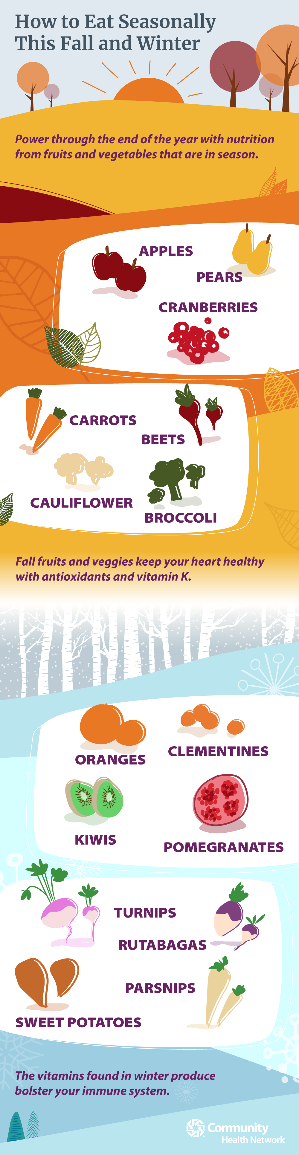Fall and Winter Nutrition