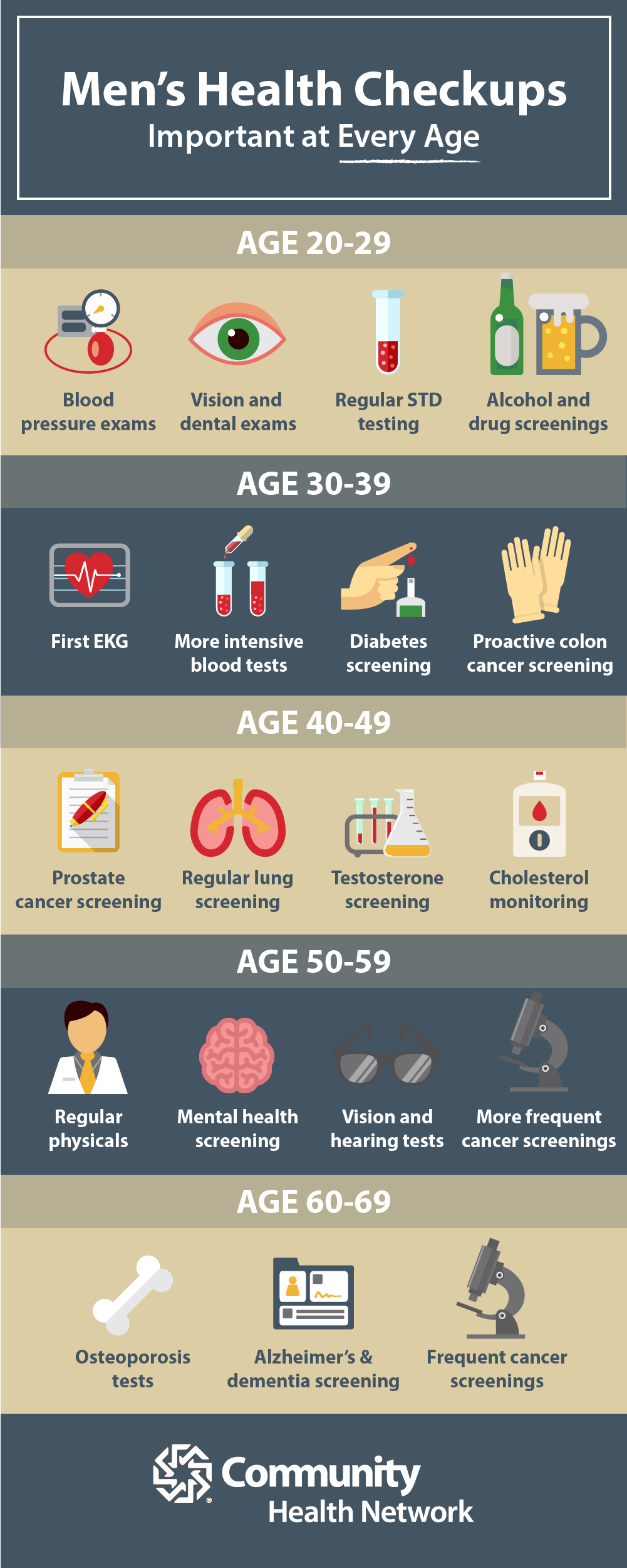Guys: Know which health screenings are important at every stage of life.