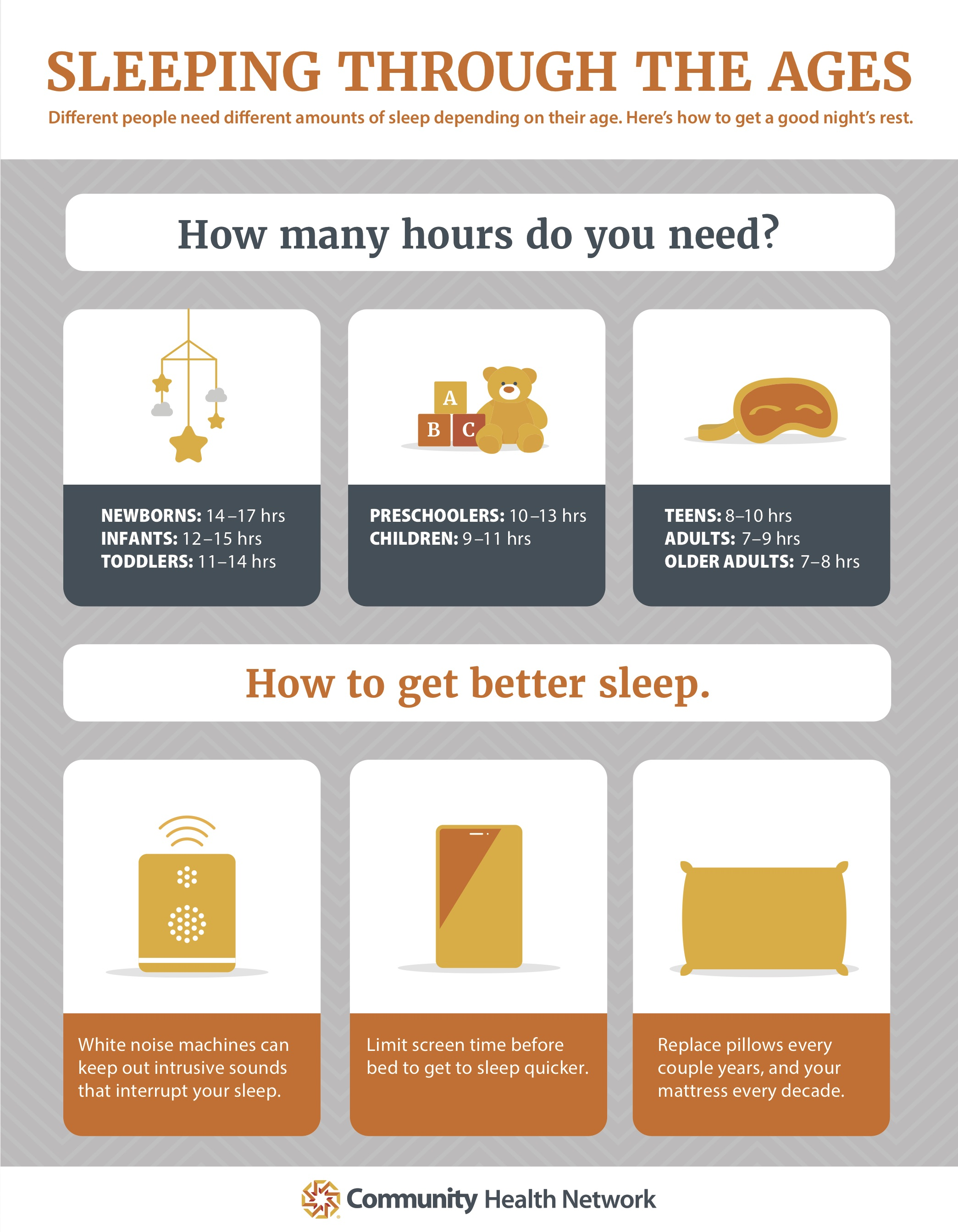 sleeping through the ages infographic
