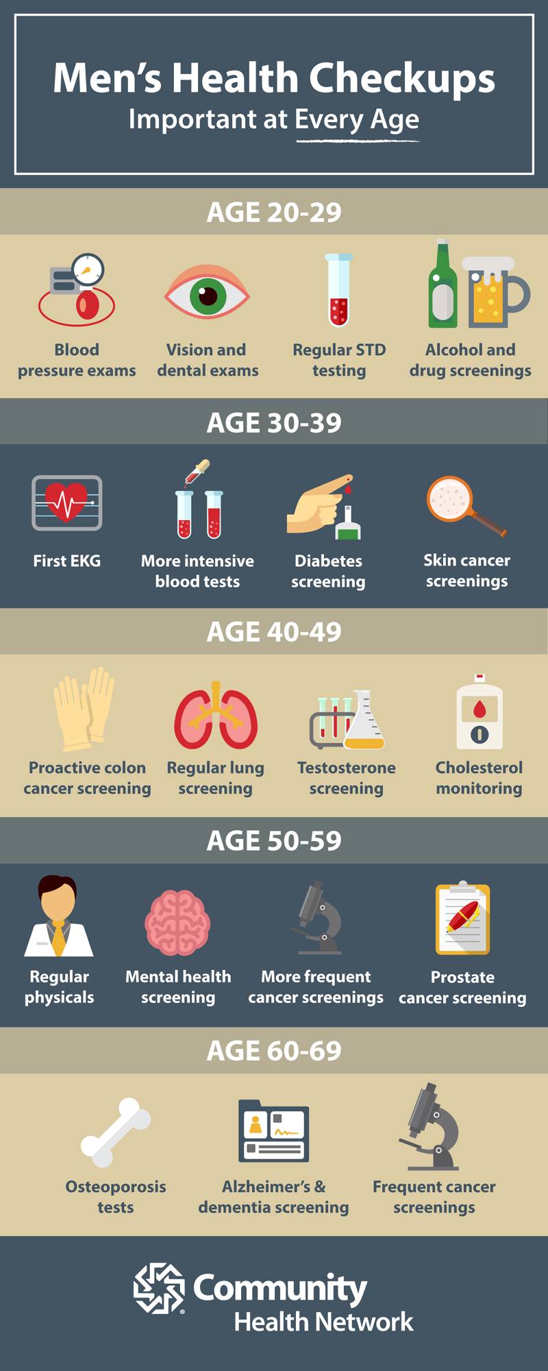 Men's Health Checkups Infographic