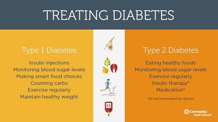 Healthy habits can help manage diabetes.